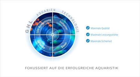 GHL - Innovative Aquarientechnologie