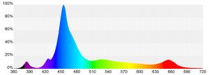 Spectrum_MitrasLX72xx-300x109