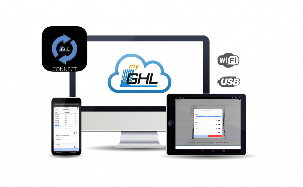 GHL Connect: WIFI, USB, Cloud