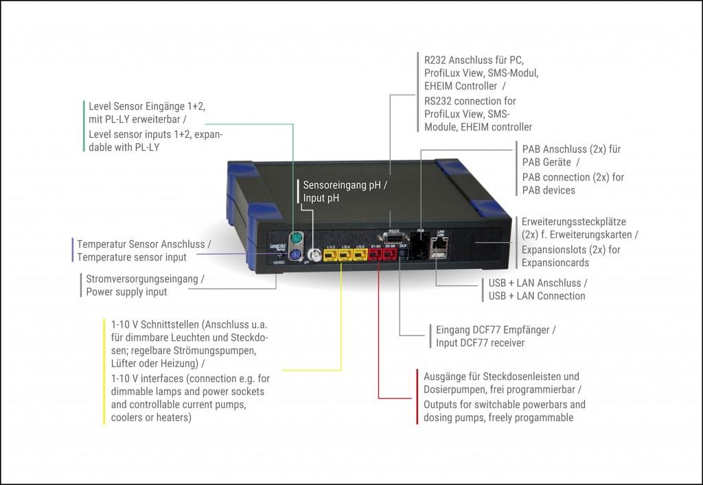 ProfiLux 3.1T Anschlüsse/Connections