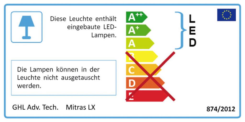 Energielabel_1200x600_Deutsch_MitrasLX