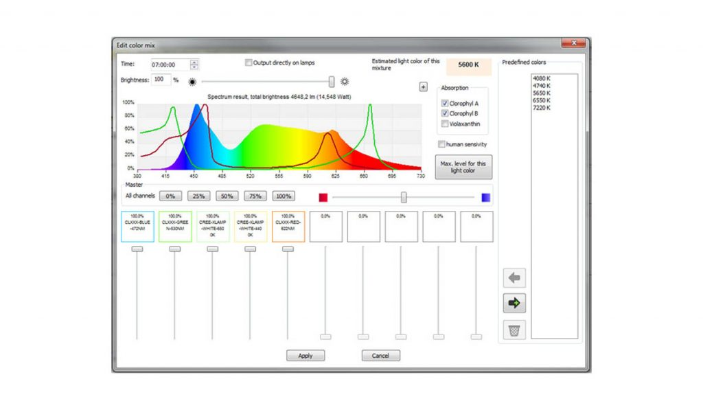 GCC-Lightcomposer Mitras LX Customizable Color Mix with Clorophyll A & B Graphs