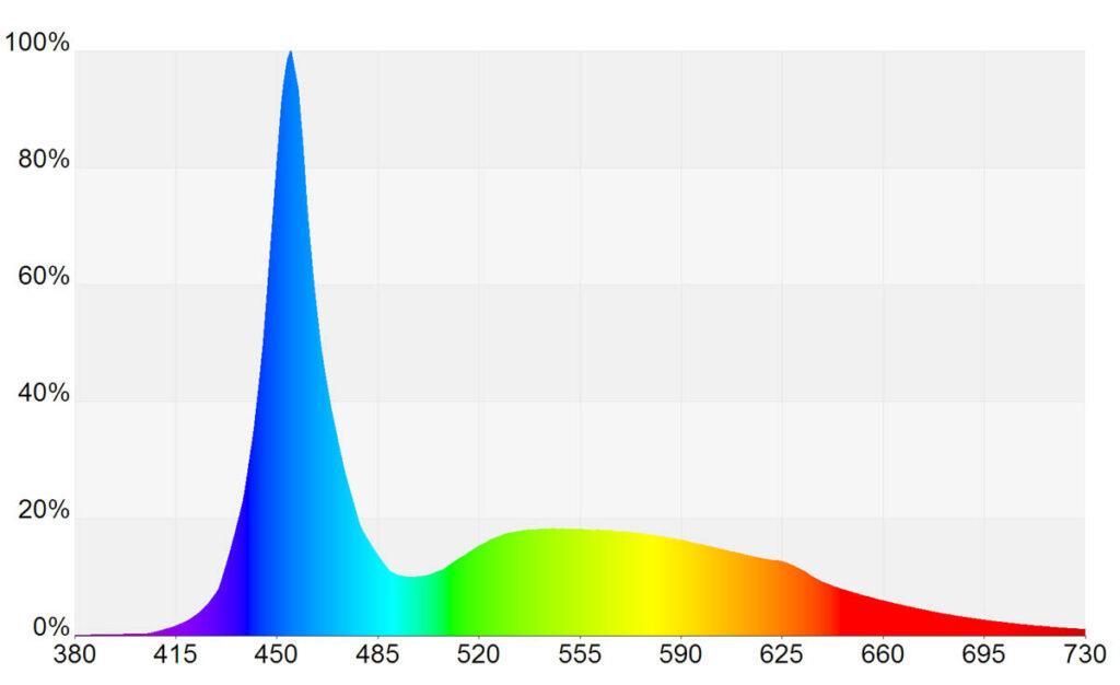 Spektrum_Ocean Blue