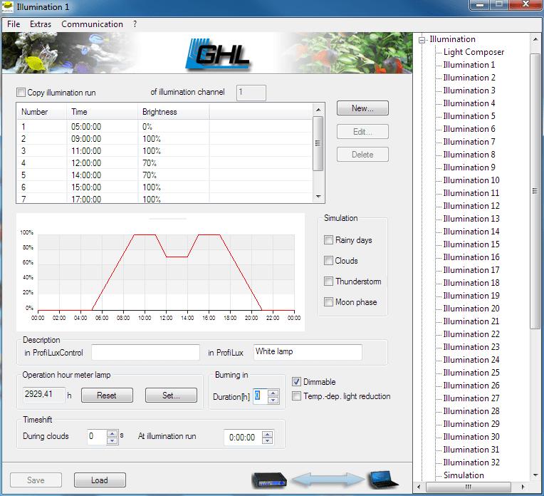 PLC-Illu-E