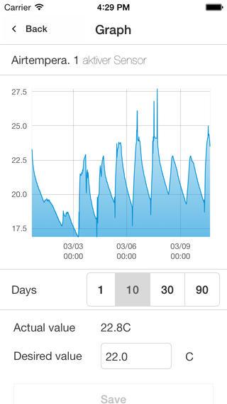 ProfiLux App Graph