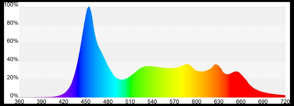 Spectrum Mitras LX70xx