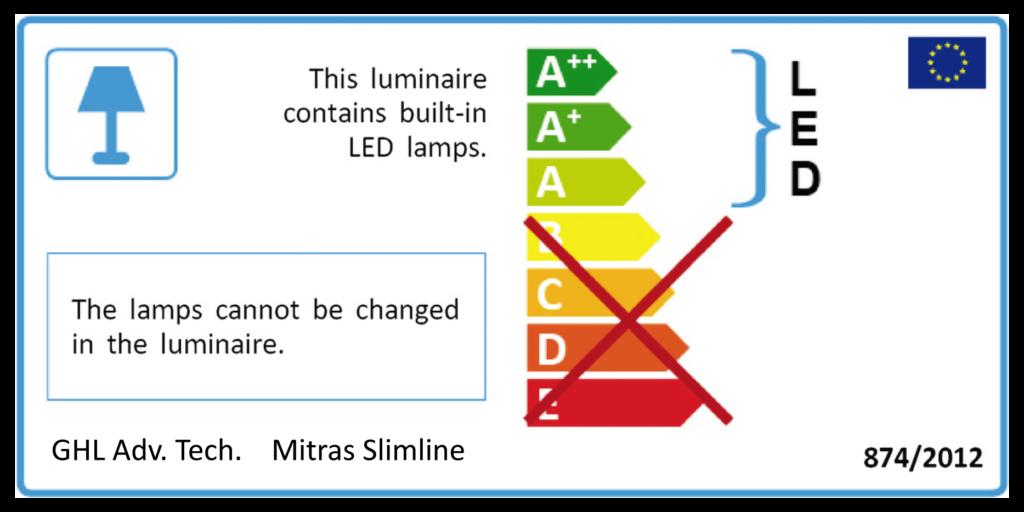 Energylabel Mitras Slimline